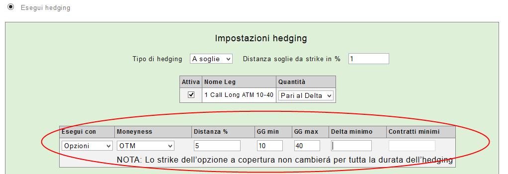 Impostazioni Hedging di delta con opzioni