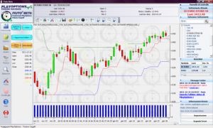 Software grafici trading