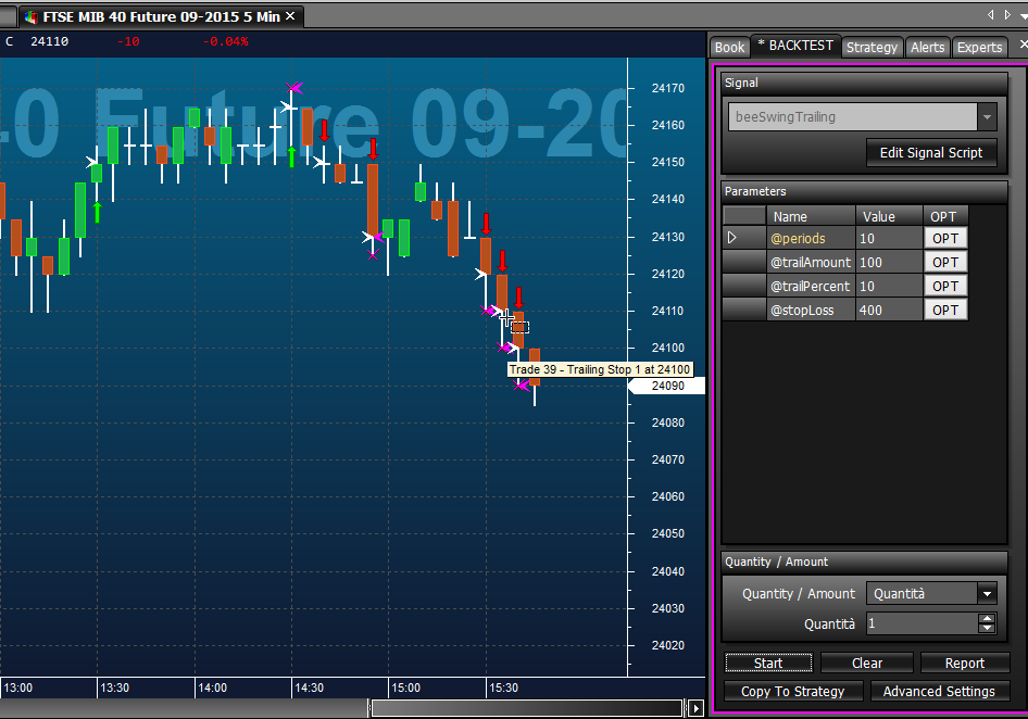 Software trading on line